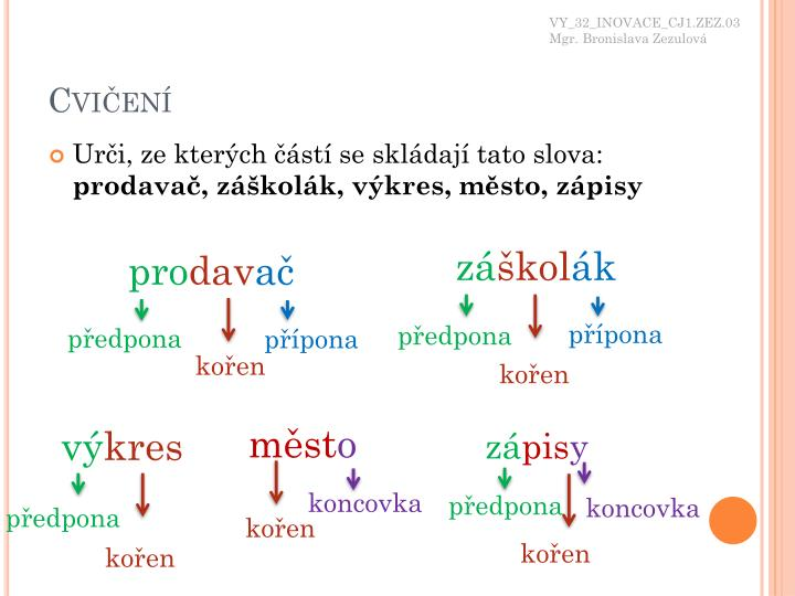 VY_32_INOVACE_CJ1.ZEZ.03