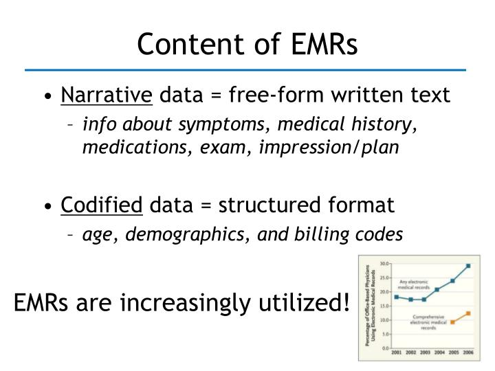 Content of EMRs