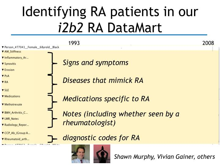 Identifying RA patients in our
