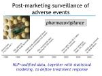 post marketing surveillance of adverse events