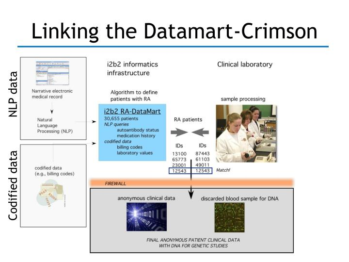 Linking the Datamart-Crimson