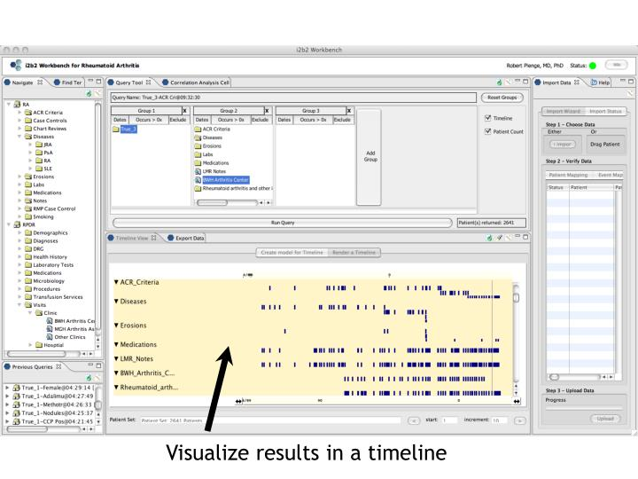 Visualize results in a timeline