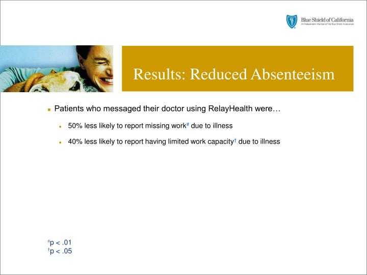 Results: Reduced Absenteeism