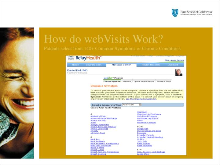 How do webVisits Work?
