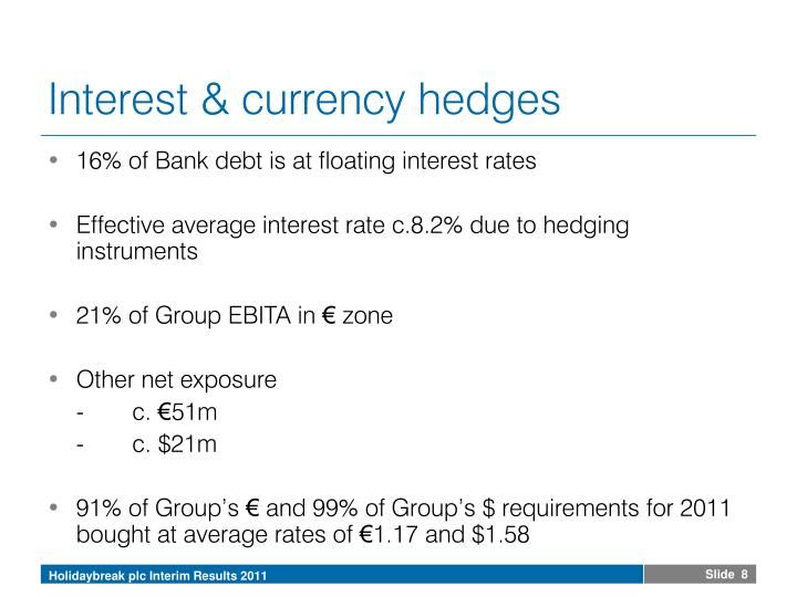 Interest & currency hedges