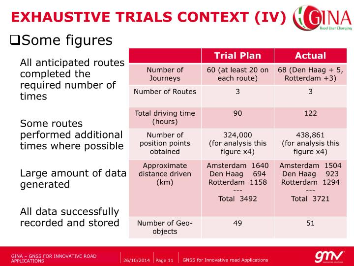 EXHAUSTIVE TRIALS CONTEXT (IV)