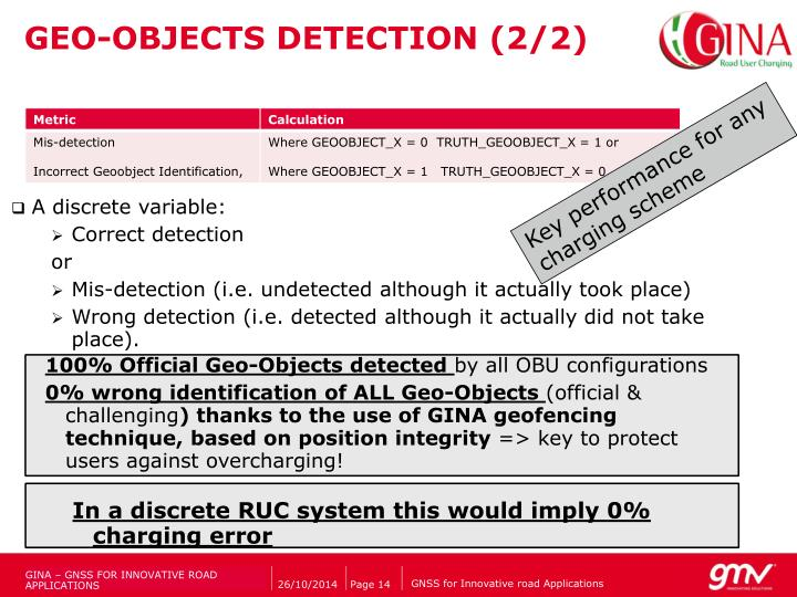 GEO-OBJECTS DETECTION (2/2)