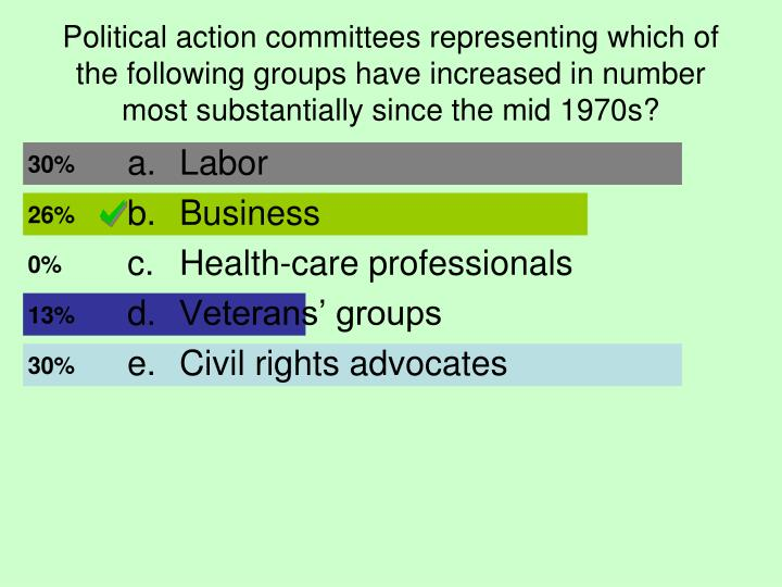 Political action committees representing which of the following groups have increased in number most substantially since the mid 1970s?