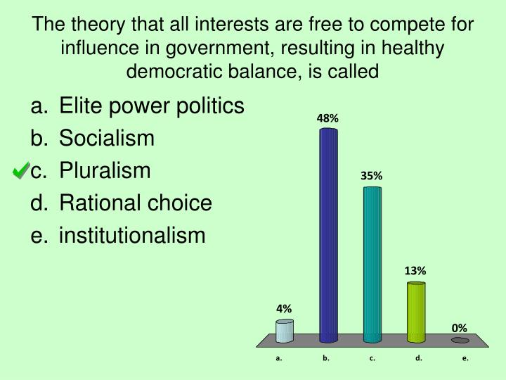 The theory that all interests are free to compete for influence in government, resulting in healthy democratic balance, is called