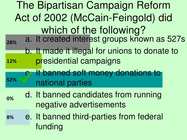 The Bipartisan Campaign Reform Act of 2002 (McCain-Feingold) did which of the following?