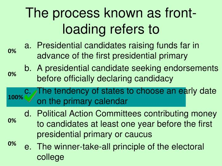 The process known as front-loading refers to