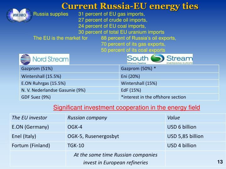 Russia supplies 31 percent of EU gas imports,