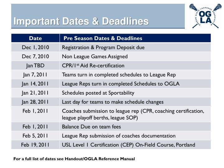 Important Dates & Deadlines