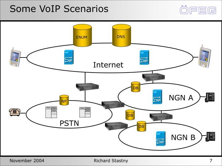 Some VoIP Scenarios