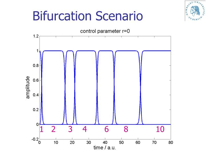 Bifurcation Scenario