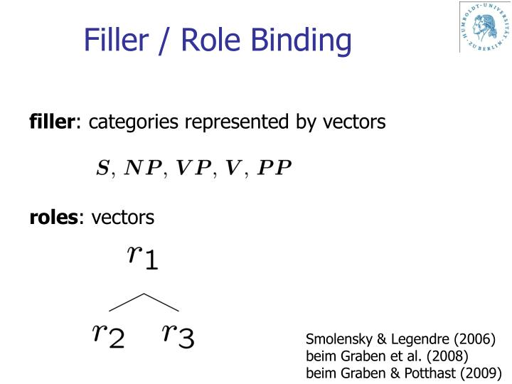 Filler / Role Binding