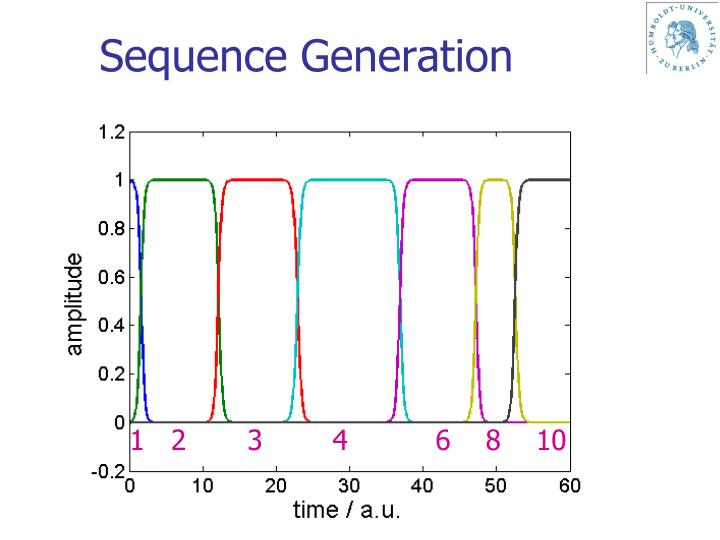 Sequence Generation