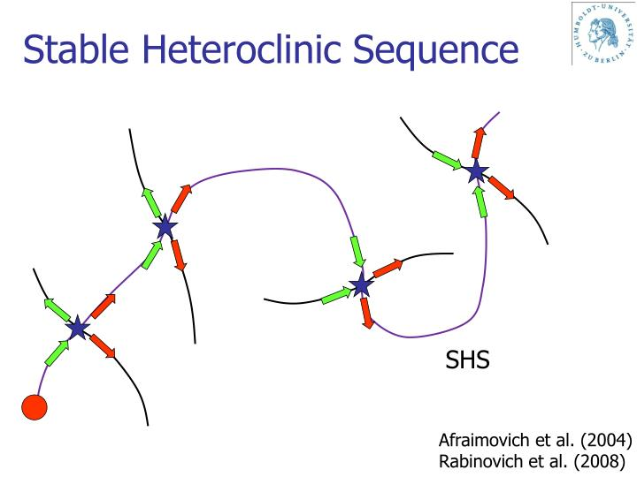 Stable Heteroclinic Sequence