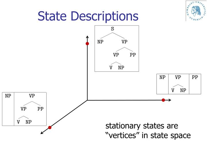 State Descriptions