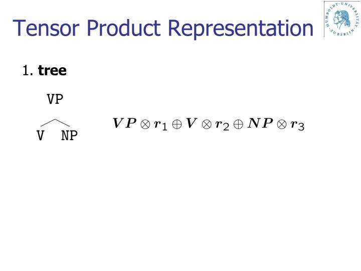 Tensor Product Representation