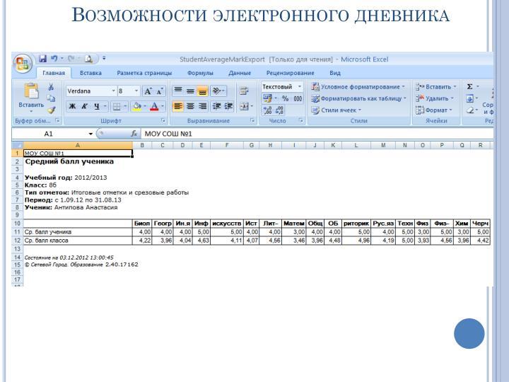 Возможности электронного дневника