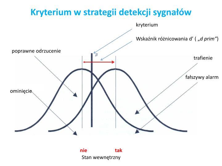 Kryterium w strategii detekcji sygnałów