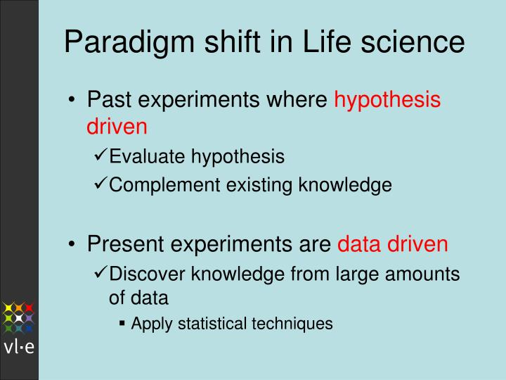 Paradigm shift in Life science
