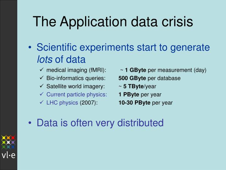 The application data crisis