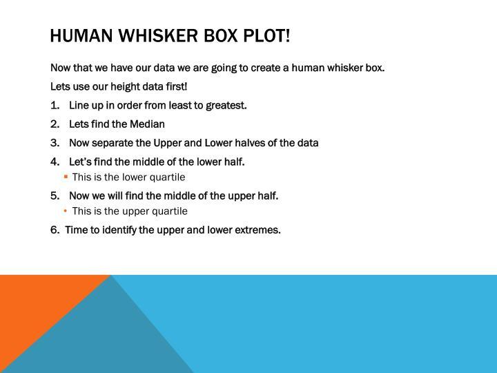 Human Whisker Box Plot!