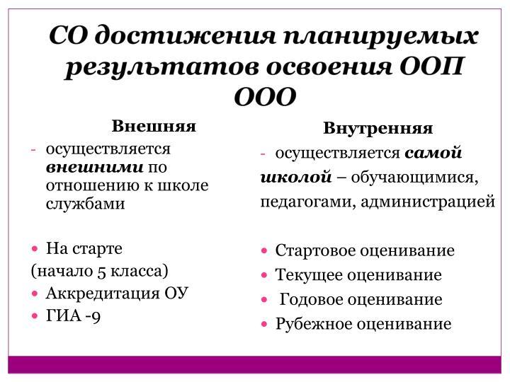 СО достижения планируемых результатов освоения ООП ООО