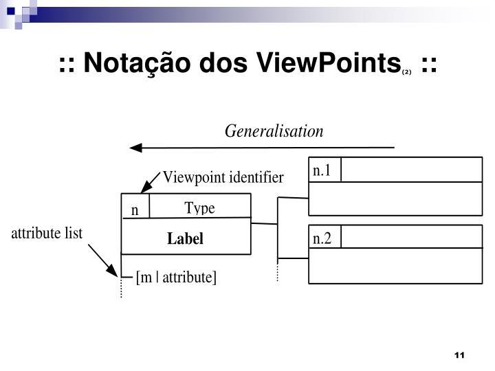 :: Notação dos ViewPoints