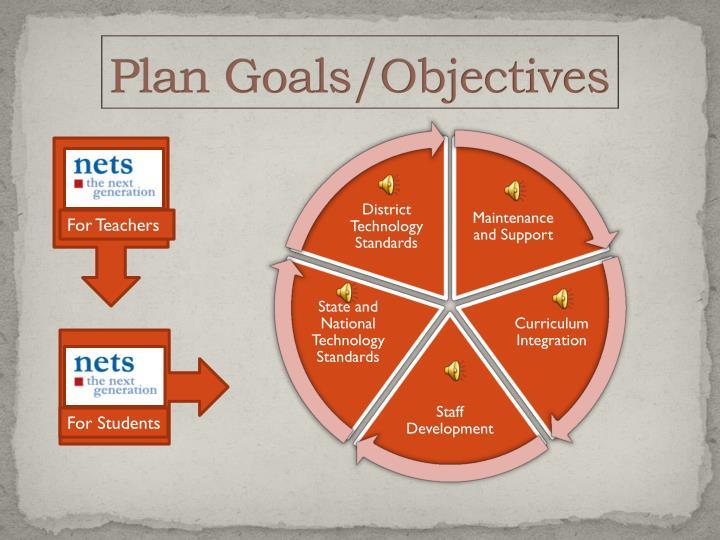 Plan Goals/Objectives