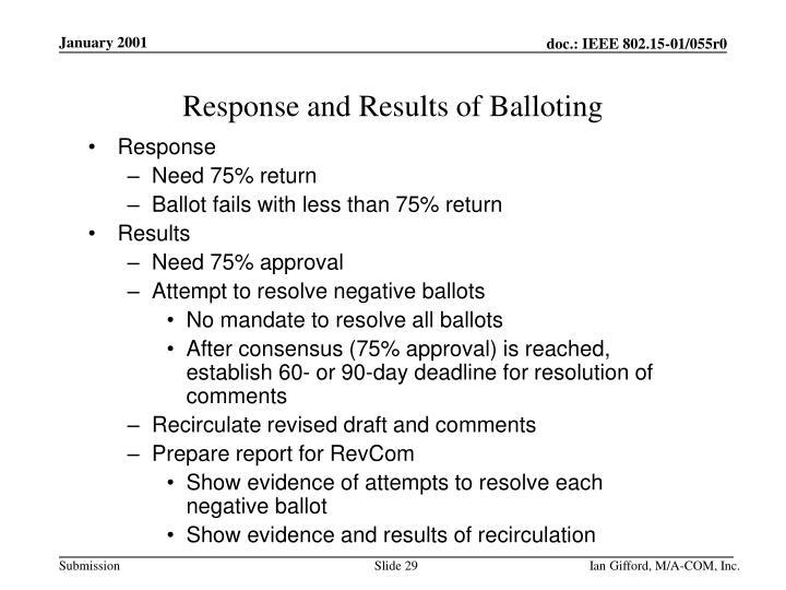 Response and Results of Balloting
