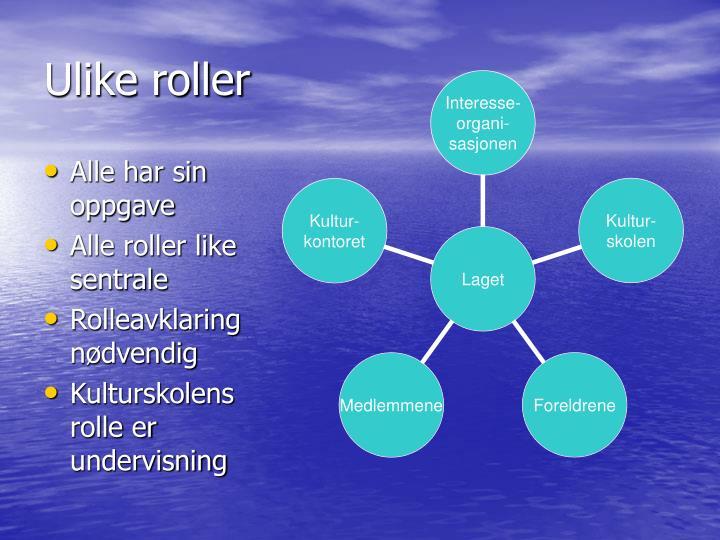 Ulike roller