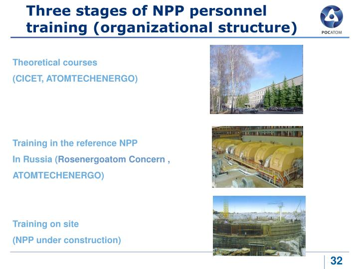 Three stages of NPP personnel training (organizational structure)