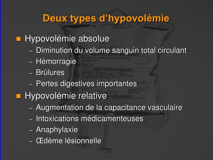 Deux types d'hypovolémie