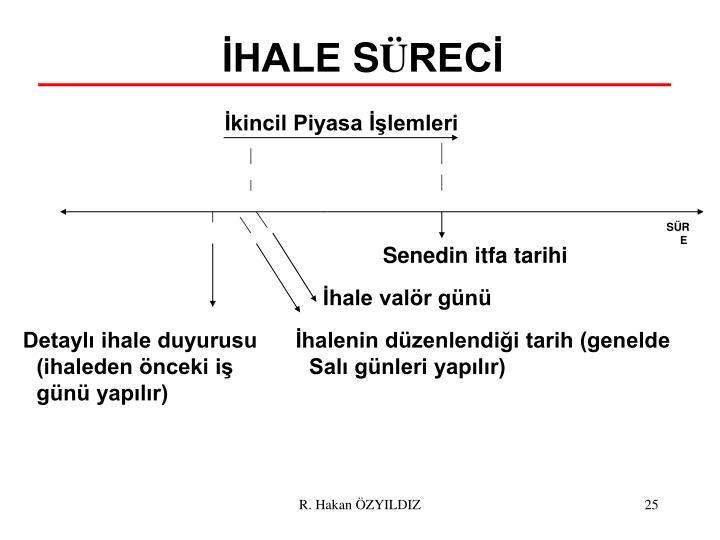 İHALE