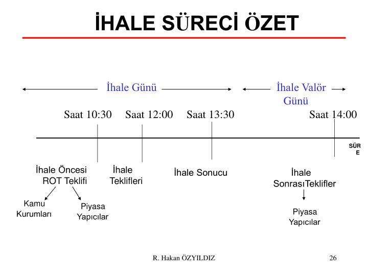 İHALE S