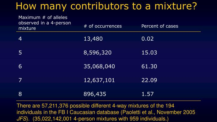 How many contributors to a mixture?