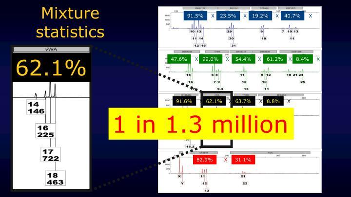 Mixture statistics