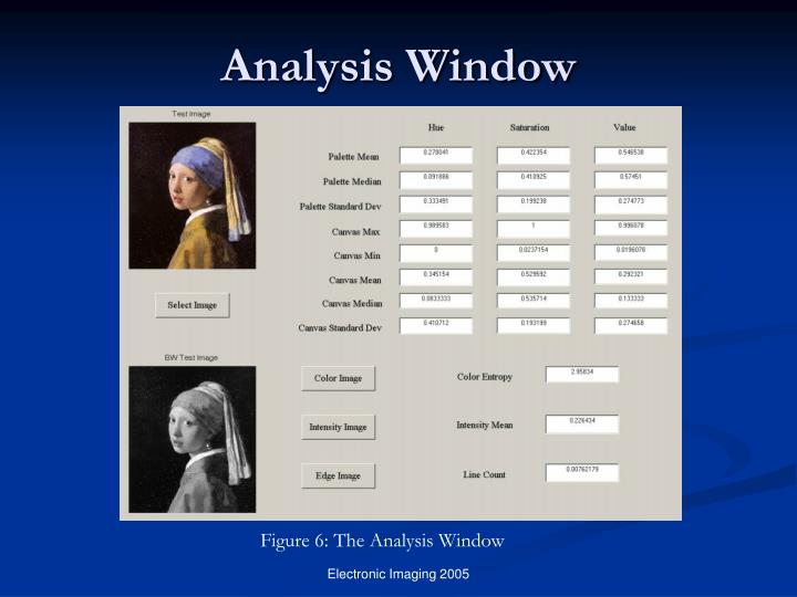 Analysis Window