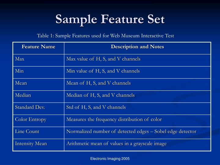 Sample Feature Set
