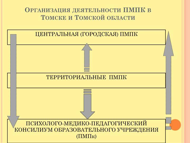 Организация деятельности ПМПК в Томске и Томской области