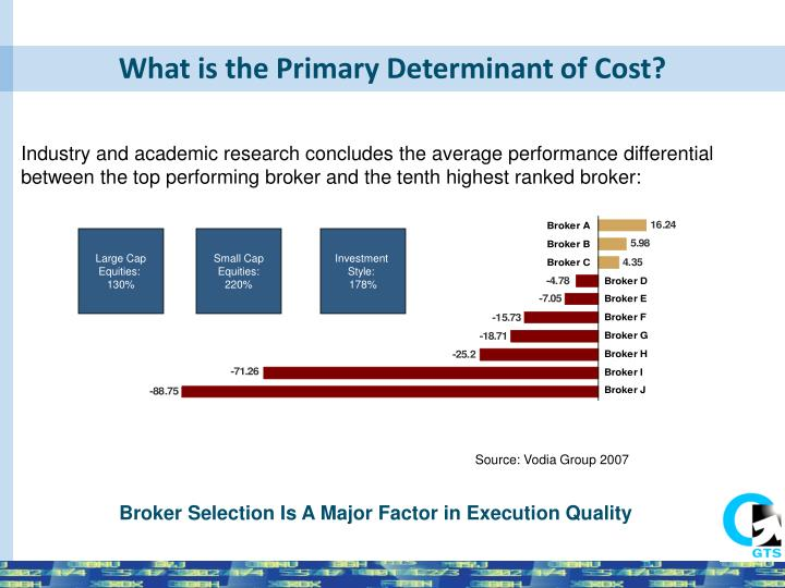 What is the Primary Determinant of Cost?