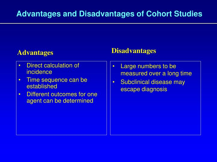 Direct calculation of incidence