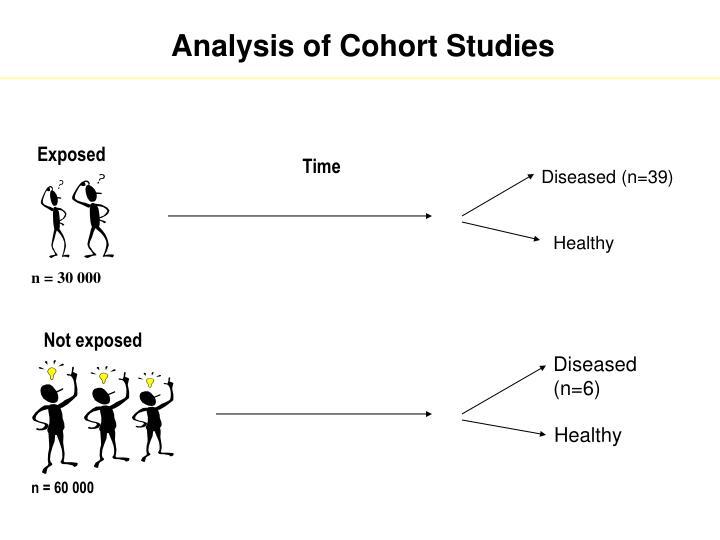 Analysis of Cohort Studies