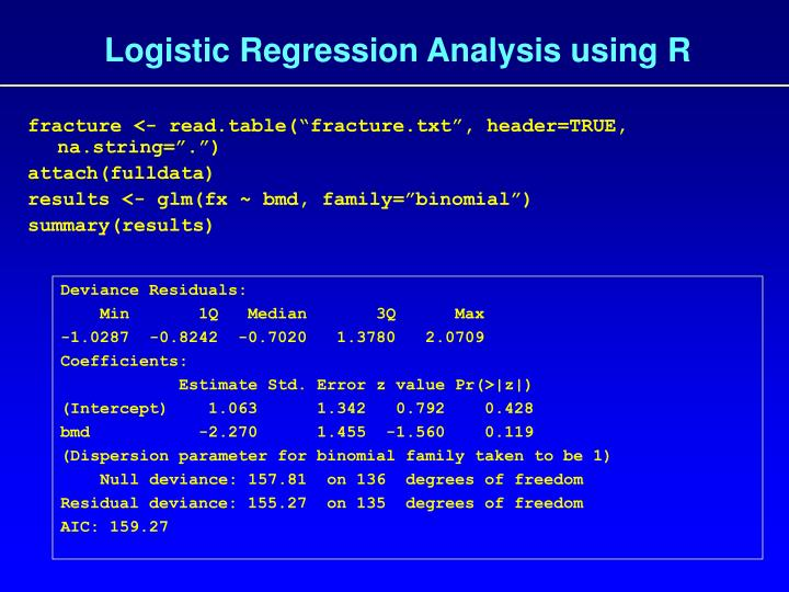 Logistic Regression Analysis using R