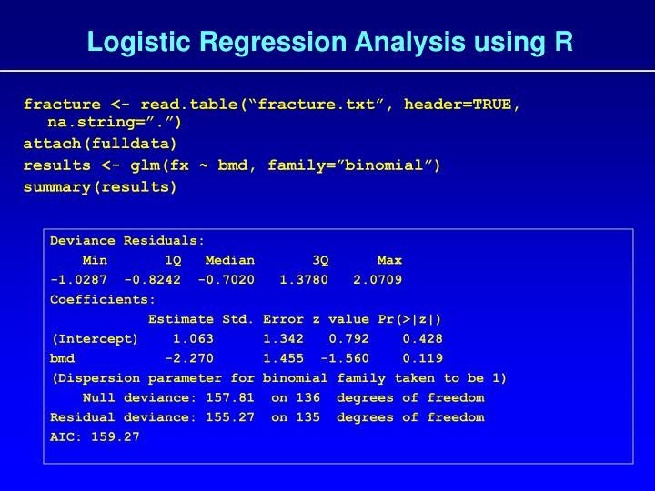 Logistic Regression Analysis using R