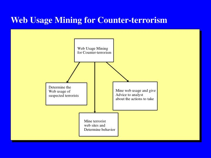 Web Usage Mining for Counter-terrorism