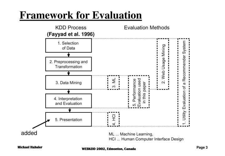 Framework for Evaluation